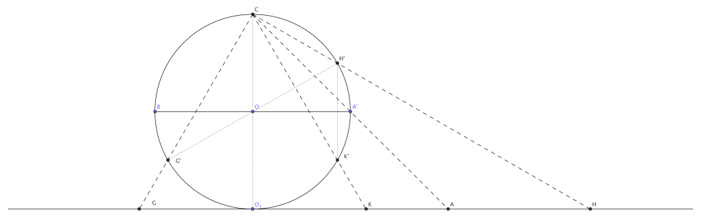 Exempel på inversion